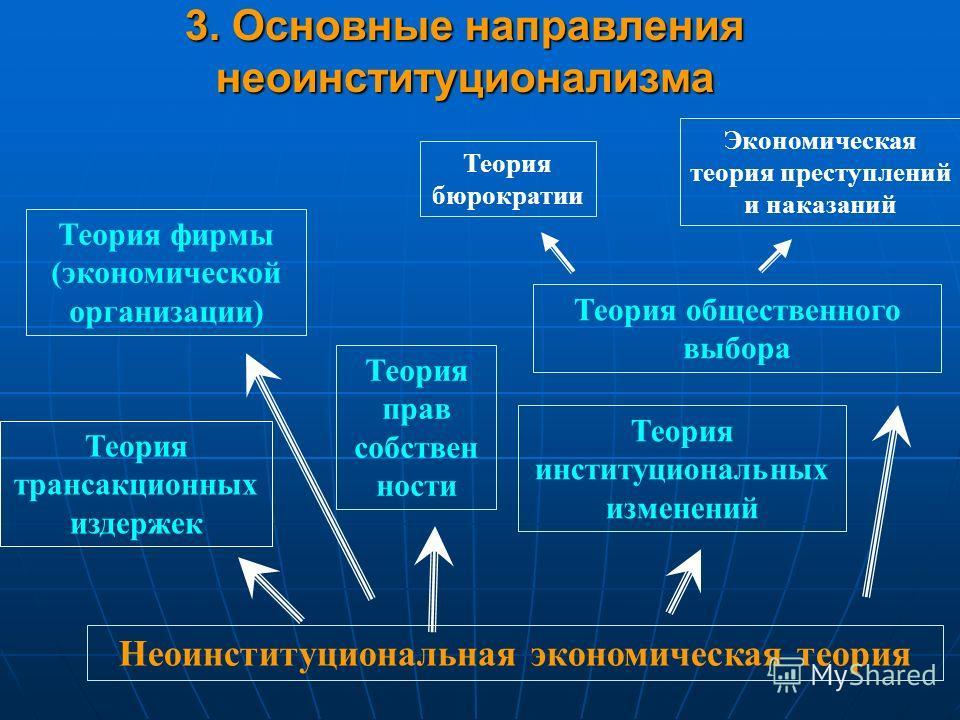 2. Методологические особенности неоинституционализма 1. Базовые единицы анализа - «институт», «трансакционные издержки» 2. Принцип «методологического индивидуализма» 3. Поведенческая модель - предпосылка об ограниченной рациональности 4. Широкий круг