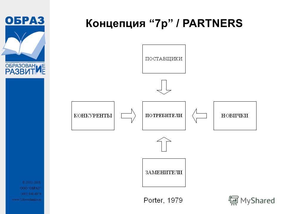 © 2002-2008, ООО ОБРАЗ (495) 940-6974 www.Udovichenko.ru Концепция 7p / PARTNERS