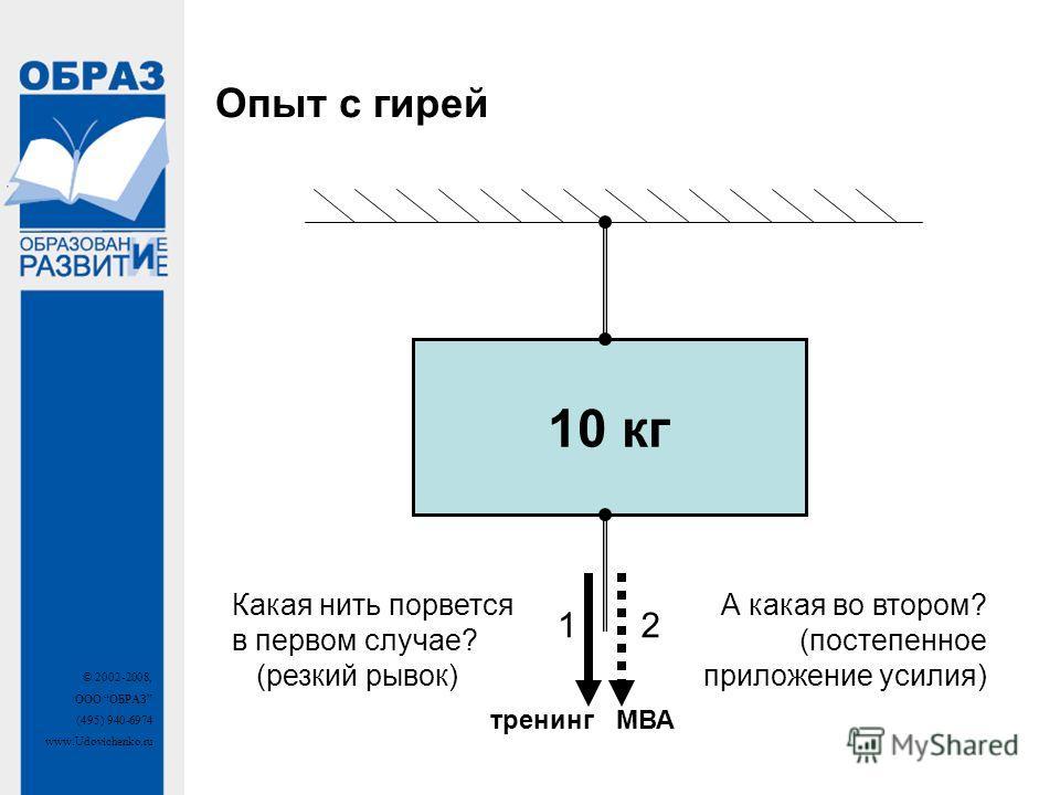 © 2002-2008, ООО ОБРАЗ (495) 940-6974 www.Udovichenko.ru Опыт с гирей 10 кг 12 Какая нить порвется в первом случае? (резкий рывок) А какая во втором? (постепенное приложение усилия) тренингМВА