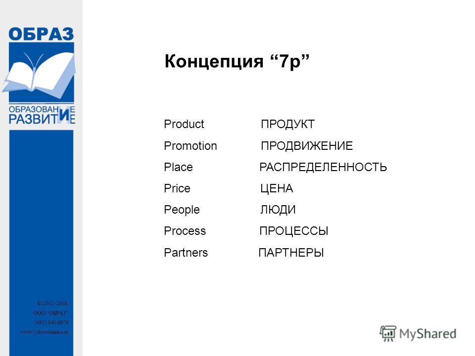 © 2002-2008, ООО ОБРАЗ (495) 940-6974 www.Udovichenko.ru Концепция 7p Product ПРОДУКТ Promotion ПРОДВИЖЕНИЕ Place РАСПРЕДЕЛЕННОСТЬ Price ЦЕНА People ЛЮДИ Process ПРОЦЕССЫ Partners ПАРТНЕРЫ