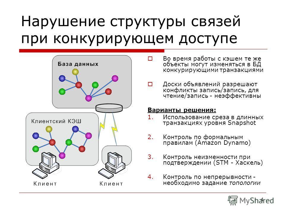 4 Нарушение структуры связей при конкурирующем доступе Во время работы с кэшем те же объекты могут изменяться в БД конкурирующими транзакциями Доски объявлений разрешают конфликты запись/запись, для чтение/запись - неэффективны Варианты решения: 1. И