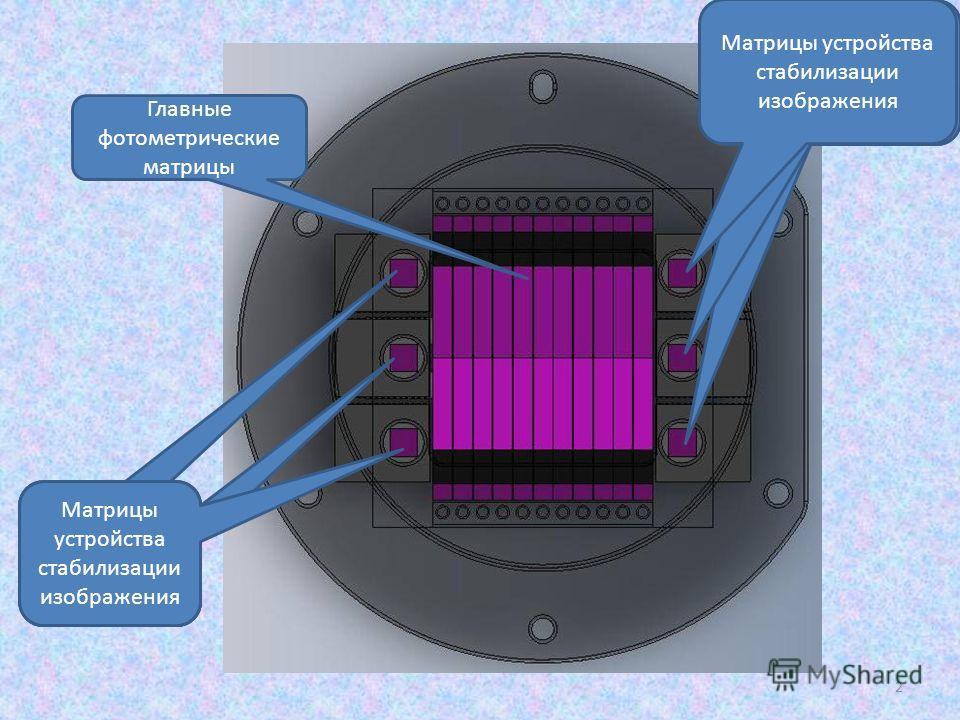 Главные фотометрические матрицы Матрицы устройства стабилизации изображения 2