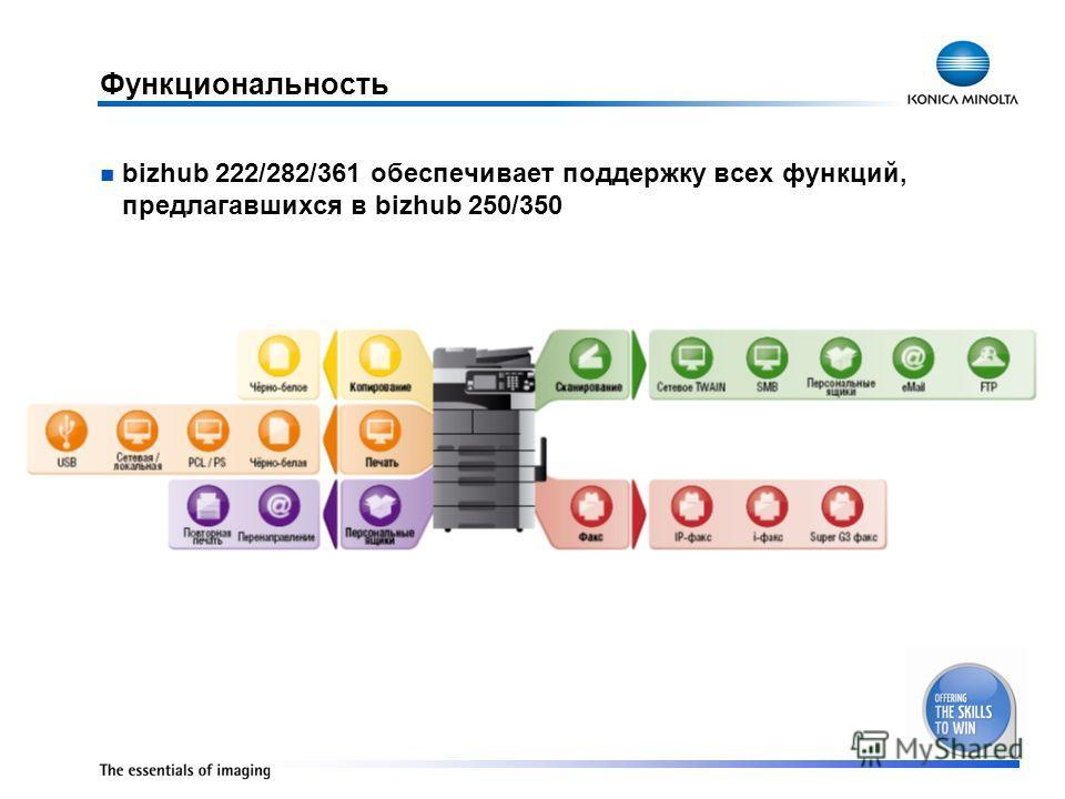 bizhub 222/282/361 обеспечивает поддержку всех функций, предлагавшихся в bizhub 250/350