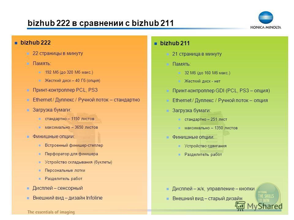 bizhub 222 в сравнении с bizhub 211 bizhub 222 22 страницы в минуту Память: 192 Мб (до 320 Мб макс.) Жесткий диск – 40 Гб (опция) Принт-контроллер PCL, PS3 Ethernet / Дуплекс / Ручной лоток – стандартно Загрузка бумаги: стандартно – 1150 листов макси