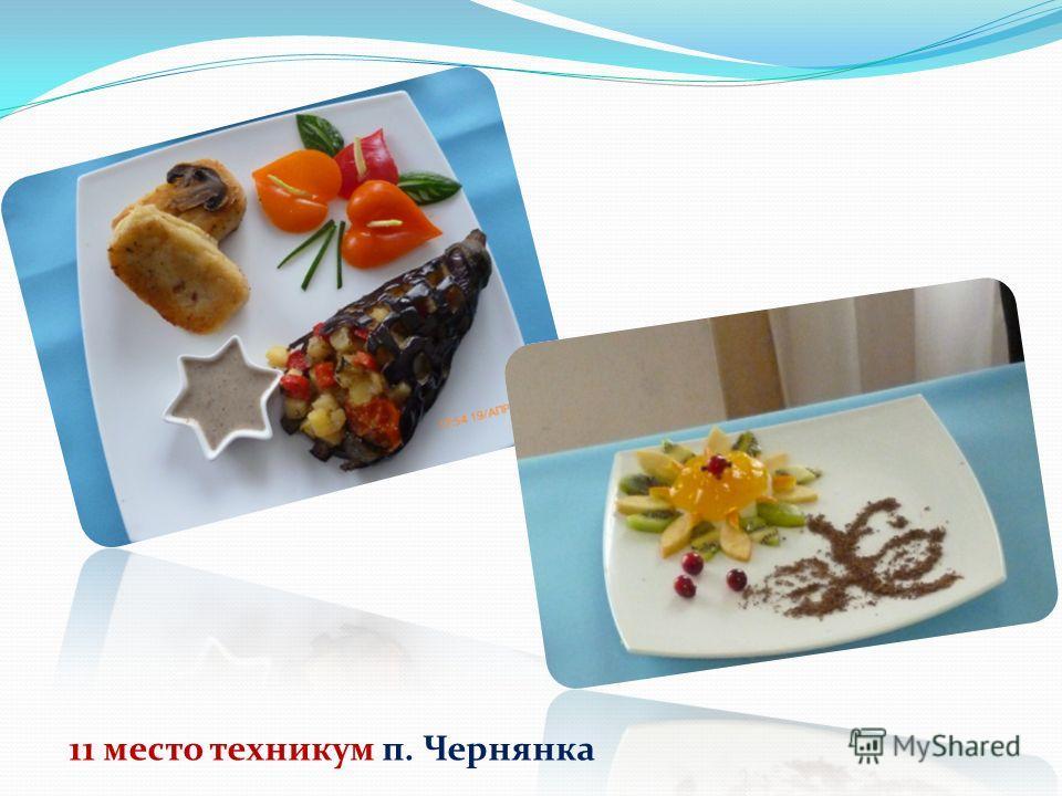11 место техникум п. Чернянка
