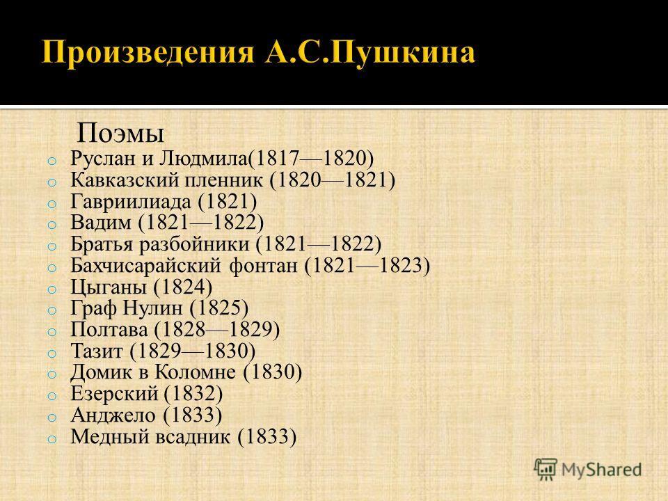 Поэмы o Руслан и Людмила(18171820) o Кавказский пленник (18201821) o Гавриилиада (1821) o Вадим (18211822) o Братья разбойники (18211822) o Бахчисарайский фонтан (18211823) o Цыганы (1824) o Граф Нулин (1825) o Полтава (18281829) o Тазит (18291830) o