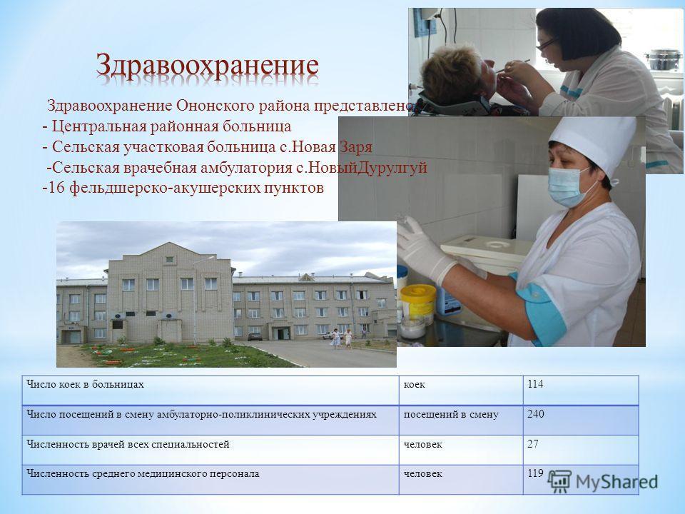 Люберцы ул кирова 36 поликлиника