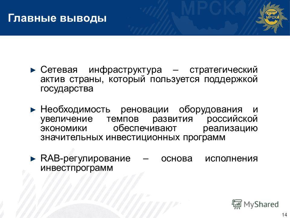 14 Главные выводы Сетевая инфраструктура – стратегический актив страны, который пользуется поддержкой государства Необходимость реновации оборудования и увеличение темпов развития российской экономики обеспечивают реализацию значительных инвестиционн