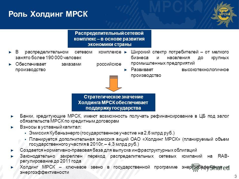 Роль Холдинг МРСК Банки, кредитующие МРСК, имеют возможность получать рефинансирование в ЦБ под залог обязательств МРСК по кредитным договорам Взносы в уставный капитал: Эмиссия Кубаньэнерго (государственное участие на 2,6 млрд руб.) Планируется допо