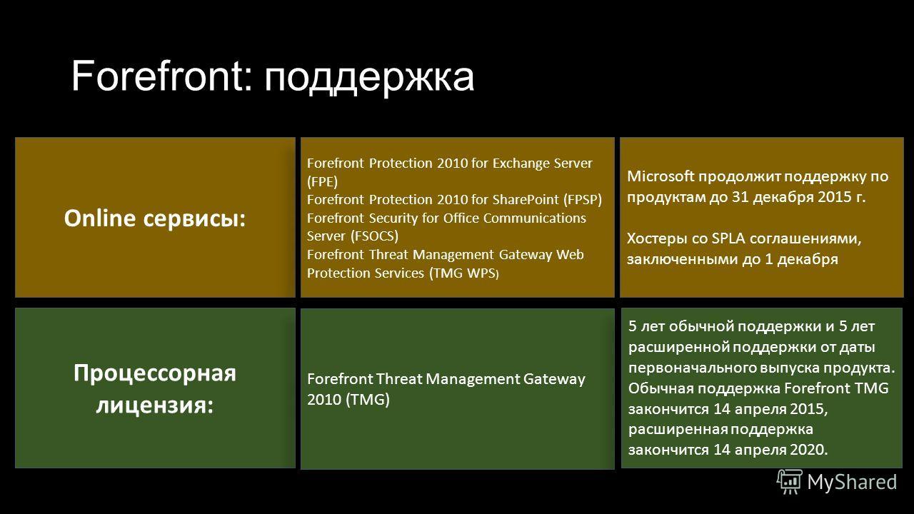 Forefront: поддержка Online сервисы: Microsoft продолжит поддержку по продуктам до 31 декабря 2015 г. Хостеры со SPLA соглашениями, заключенными до 1 декабря Microsoft продолжит поддержку по продуктам до 31 декабря 2015 г. Хостеры со SPLA соглашениям