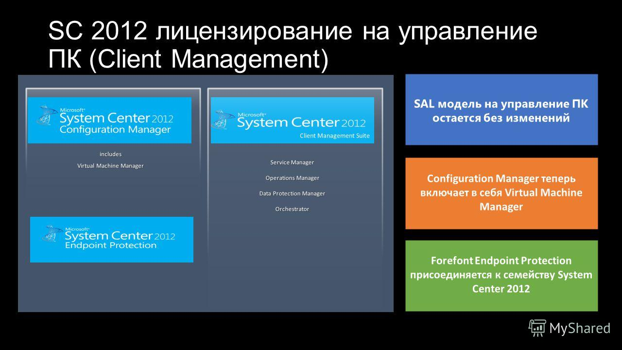 SC 2012 лицензирование на управление ПК (Client Management)