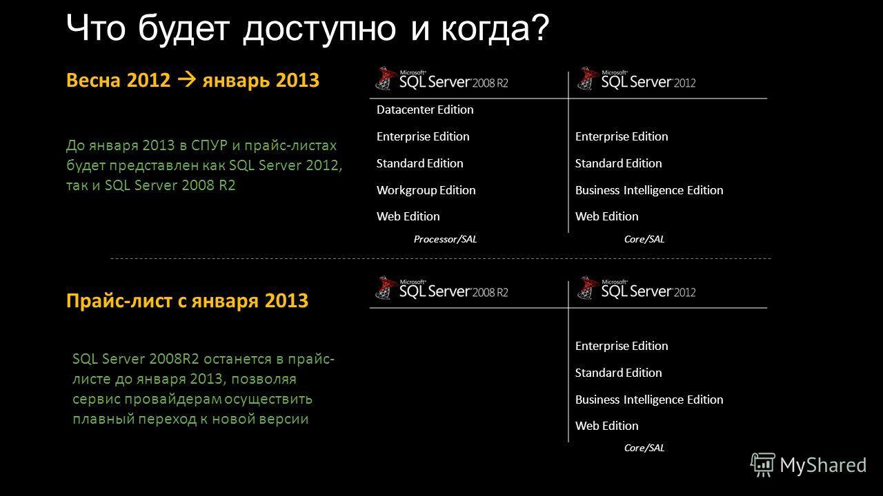До января 2013 в СПУР и прайс-листах будет представлен как SQL Server 2012, так и SQL Server 2008 R2 SQL Server 2008R2 останется в прайс- листе до января 2013, позволяя сервис провайдерам осуществить плавный переход к новой версии Прайс-лист c января