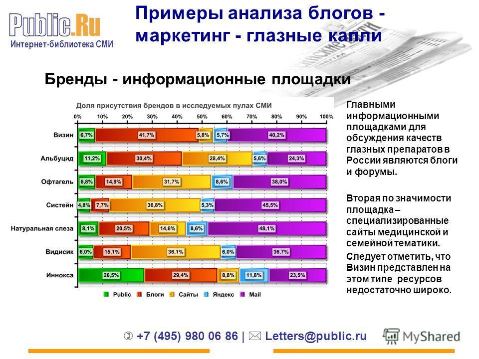 Интернет-библиотека СМИ +7 (495) 980 06 86 | Letters@public.ru Примеры анализа блогов - маркетинг - глазные капли Бренды - информационные площадки Главными информационными площадками для обсуждения качеств глазных препаратов в России являются блоги и