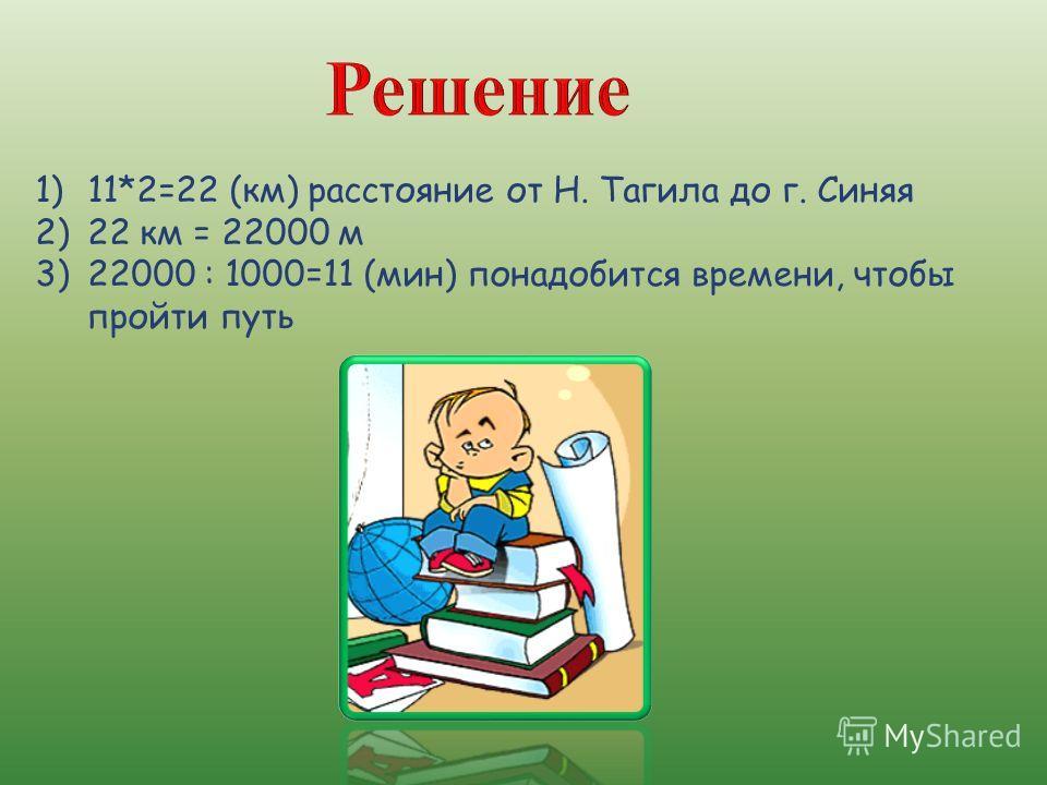 1)11*2=22 (км) расстояние от Н. Тагила до г. Синяя 2)22 км = 22000 м 3)22000 : 1000=11 (мин) понадобится времени, чтобы пройти путь