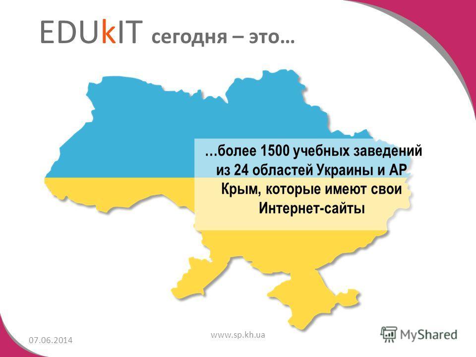 07.06.2014 www.sp.kh.ua EDUkIT сегодня – это… …более 1500 учебных заведений из 24 областей Украины и АР Крым, которые имеют свои Интернет-сайты