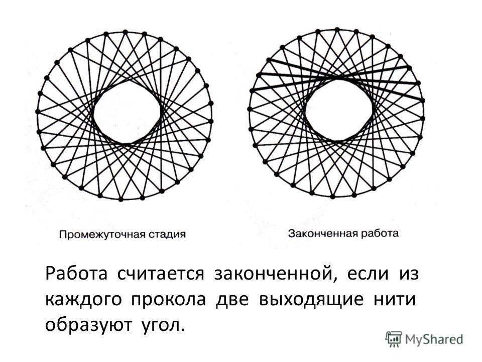 Работа считается законченной, если из каждого прокола две выходящие нити образуют угол.