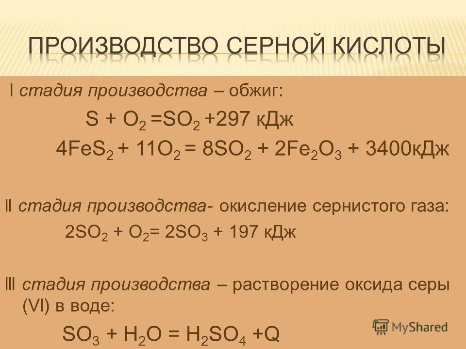 l стадия производства – обжиг: S + O 2 =SO 2 +297 кДж 4FeS 2 + 11O 2 = 8SO 2 + 2Fe 2 O 3 + 3400кДж ll стадия производства- окисление сернистого газа: 2SO 2 + O 2 = 2SO 3 + 197 кДж lll стадия производства – растворение оксида серы (Vl) в воде: SO 3 +
