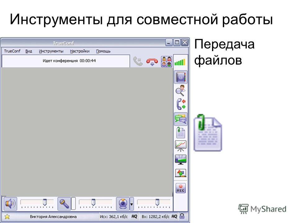 Инструменты для совместной работы Передача файлов