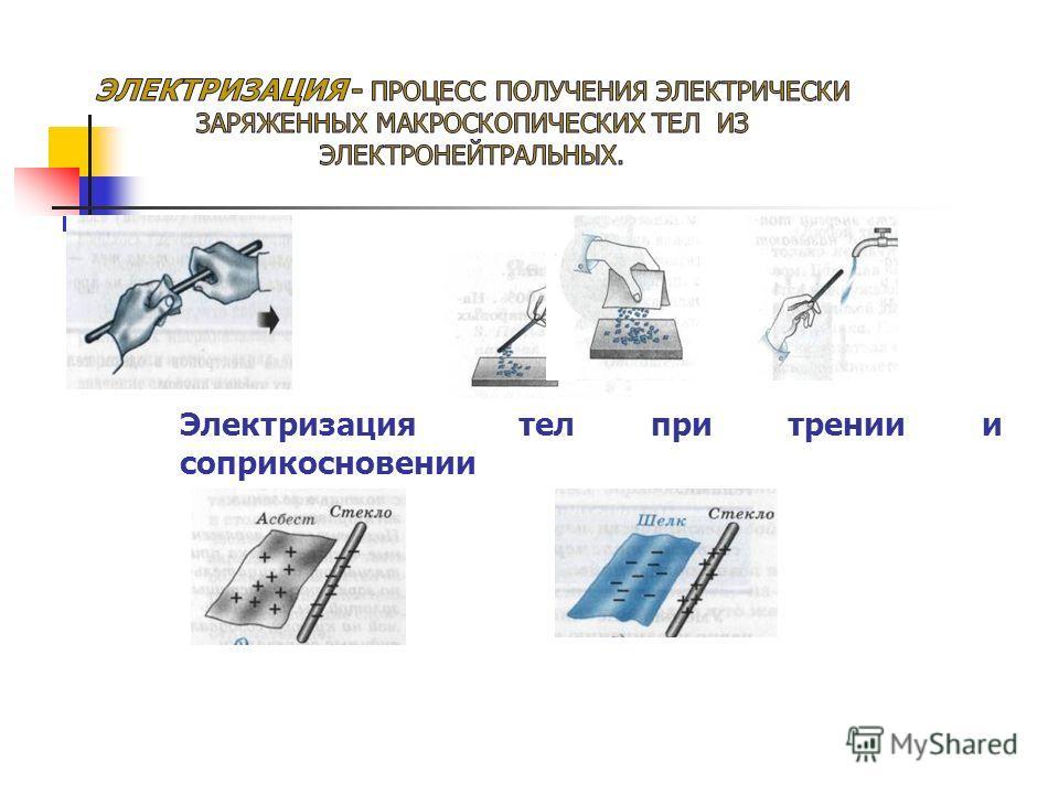 Электризация тел при трении и соприкосновении