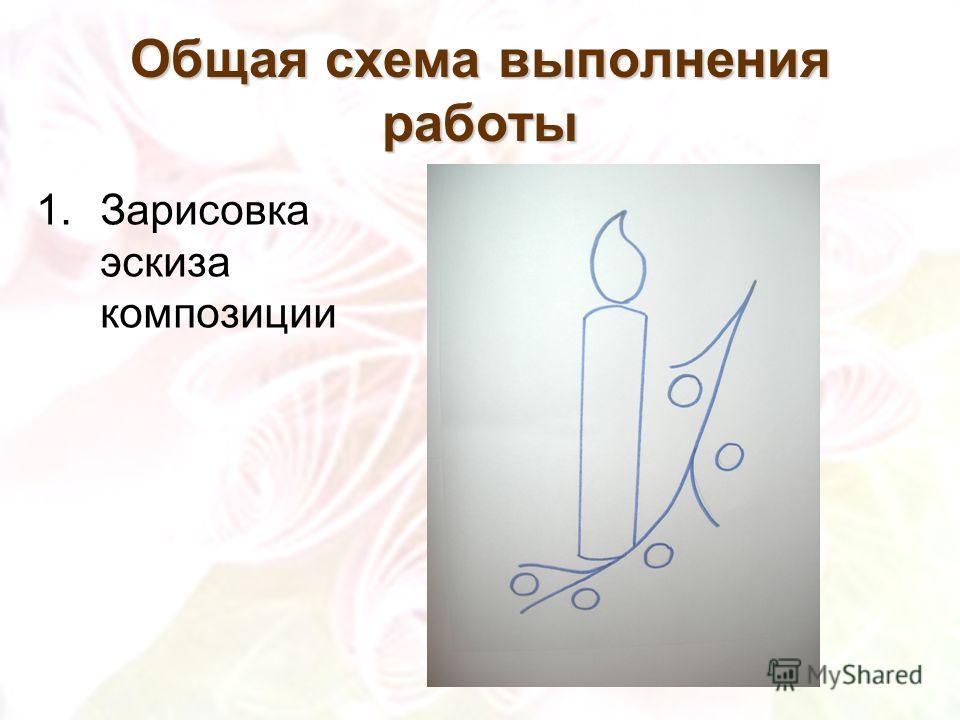 Общая схема выполнения работы 1.Зарисовка эскиза композиции