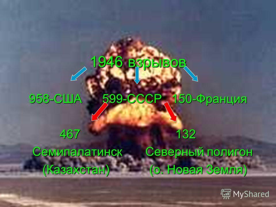 1946 взрывов 958-США 599-СССР 150-Франция 467 132 467 132 Семипалатинск Северный полигон Семипалатинск Северный полигон (Казахстан) (о. Новая Земля) (Казахстан) (о. Новая Земля)