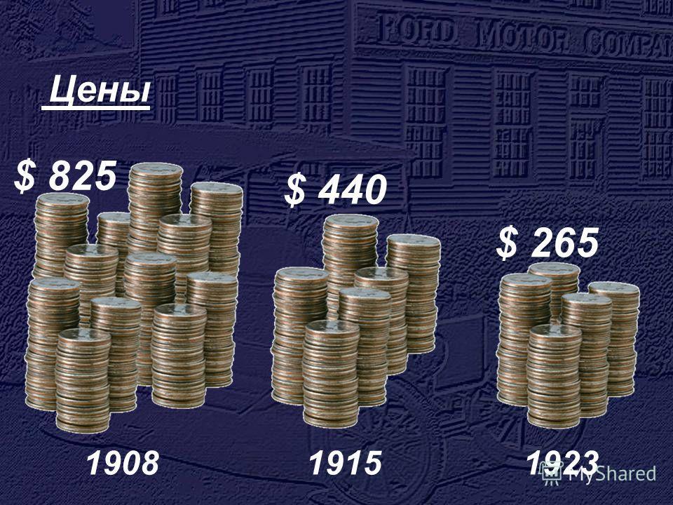 Цены 1908 1915 1923 $ 825 $ 440 $ 265