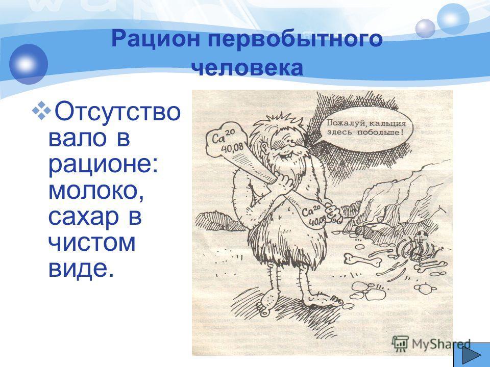 Рацион первобытного человека Растительная пища летом, осенью. (углеводы) Мясо, птичьи яйца. (большое количество белка)