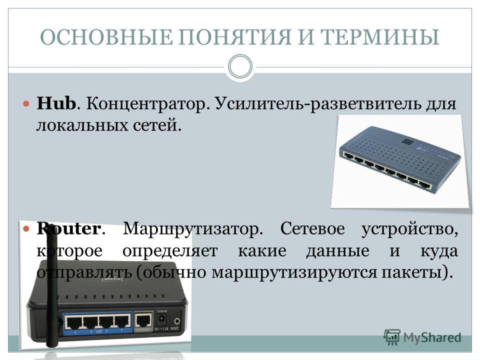 Hub. Концентратор. Усилитель-разветвитель для локальных сетей. Router. Маршрутизатор. Сетевое устройство, которое определяет какие данные и куда отправлять (обычно маршрутизируются пакеты). ОСНОВНЫЕ ПОНЯТИЯ И ТЕРМИНЫ