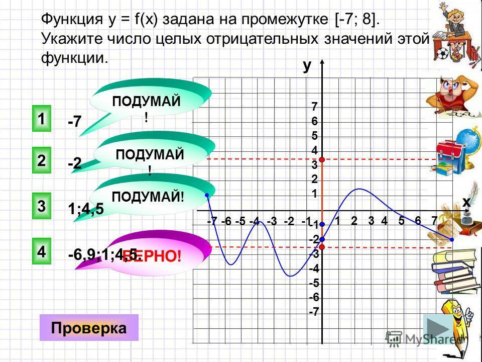 1 2 3 4 5 6 7 -7 -6 -5 -4 -3 -2 -1 76543217654321 -2 -3 -4 -5 -6 -7 Функция y = f(x) задана на промежутке [-7; 8]. Укажите число целых отрицательных значений этой функции. 4 1 2 3 ПОДУМАЙ! Проверка у х ВЕРНО! -6,9;1;4,5. 1;4,5 -2 -7