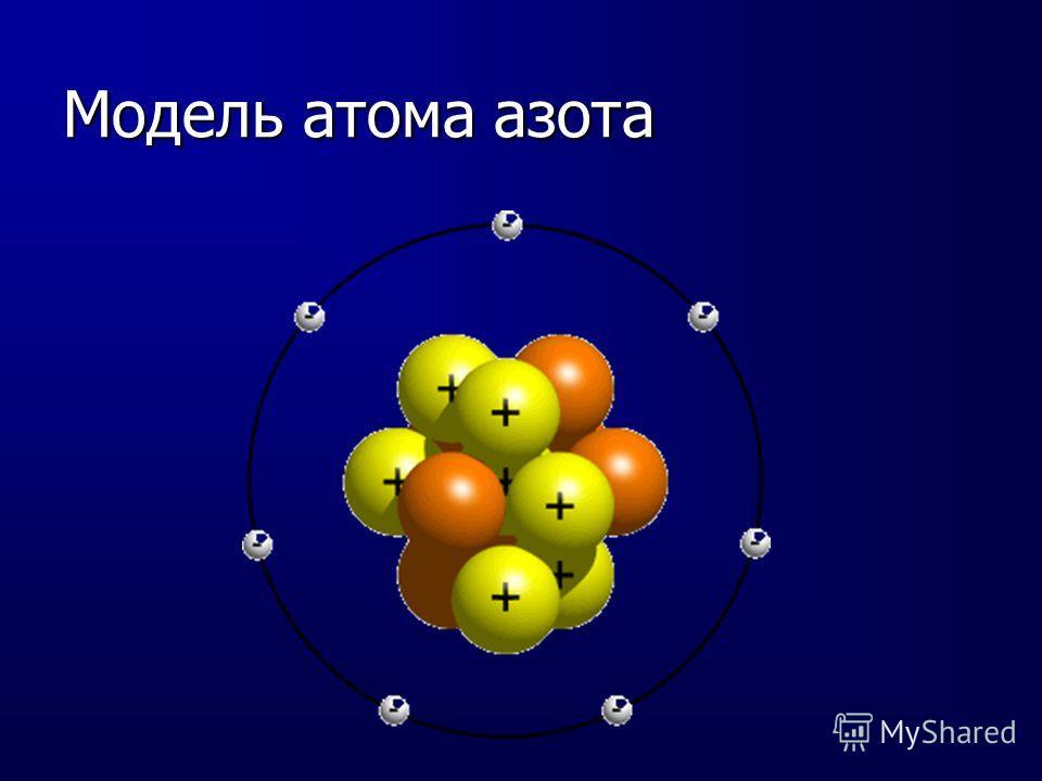Модель атома азота