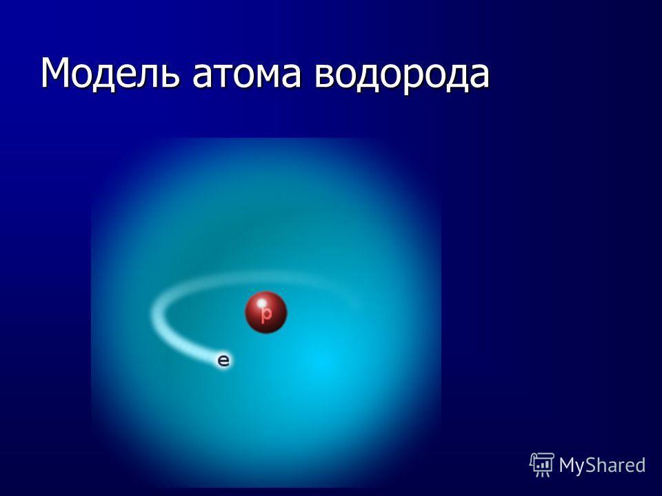 Модель атома водорода