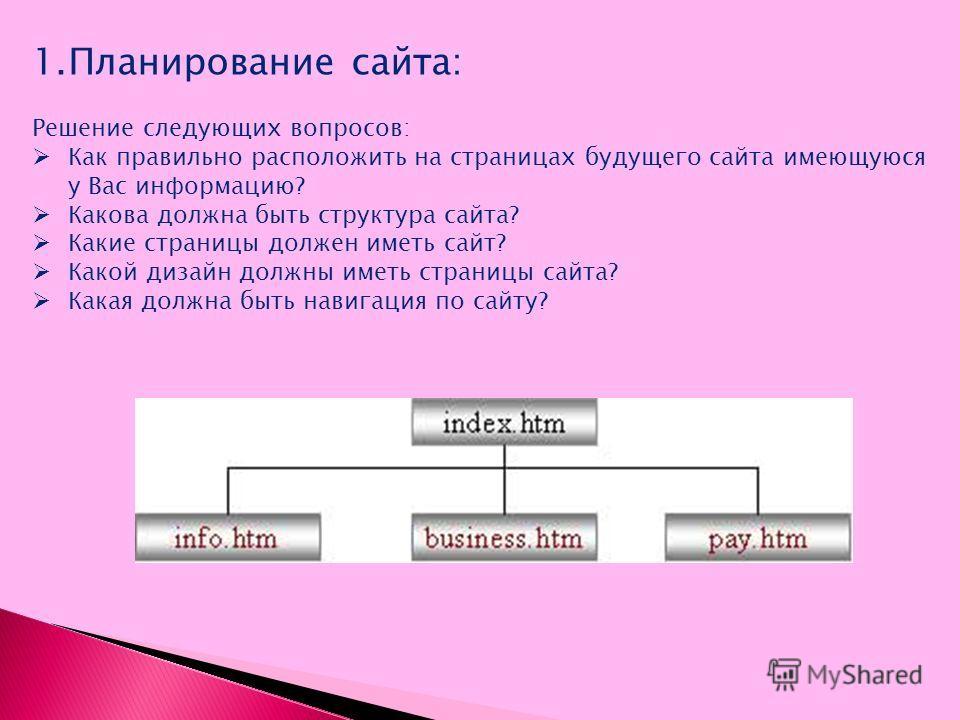 1.Планирование сайта: Решение следующих вопросов: Как правильно расположить на страницах будущего сайта имеющуюся у Вас информацию? Какова должна быть структура сайта? Какие страницы должен иметь сайт? Какой дизайн должны иметь страницы сайта? Какая