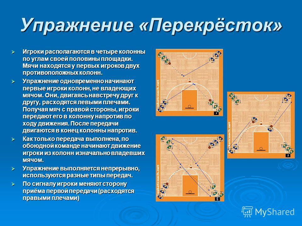 Упражнение «Перекрёсток» Игроки располагаются в четыре колонны по углам своей половины площадки. Мячи находятся у первых игроков двух противоположных колонн. Игроки располагаются в четыре колонны по углам своей половины площадки. Мячи находятся у пер