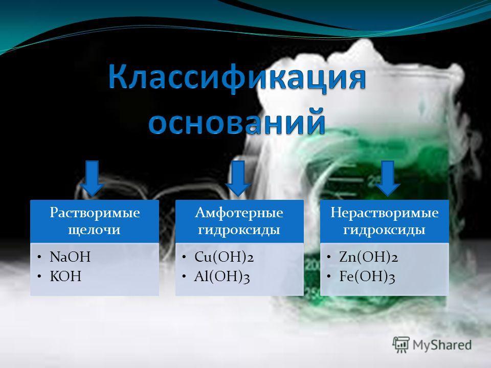 Растворимые щелочи NaOH KOH Амфотерные гидроксиды Cu(OH)2 Al(OH)3 Нерастворимые гидроксиды Zn(OH)2 Fe(OH)3