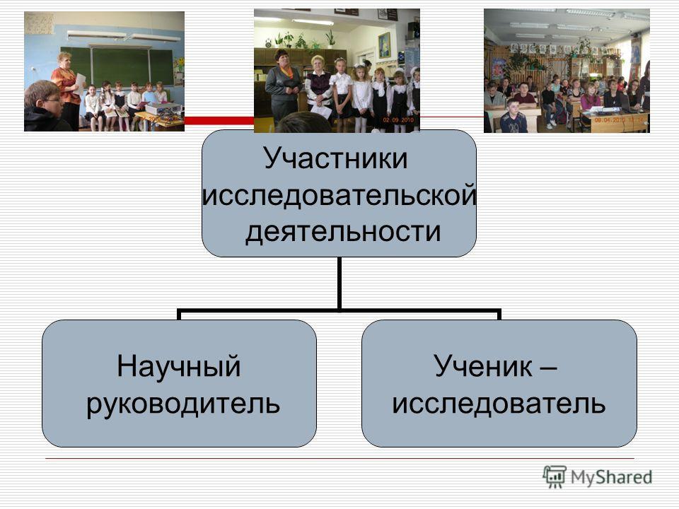 Участники исследовательской деятельности Научный руководитель Ученик – исследователь