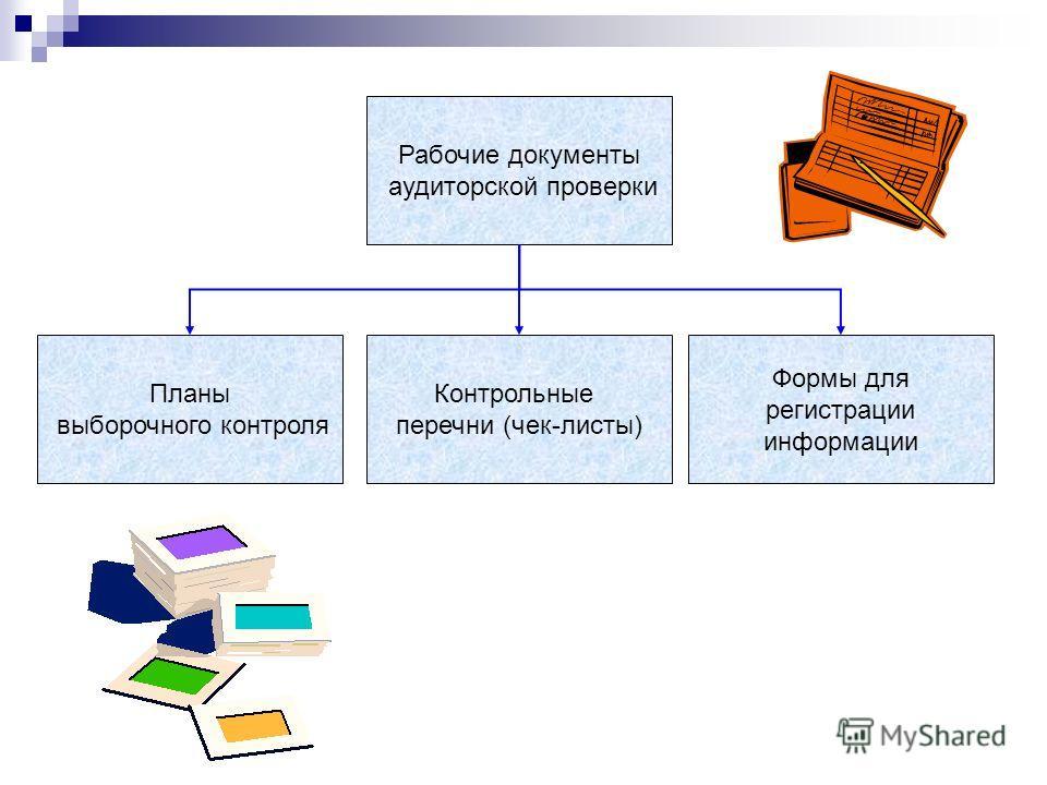 Планы выборочного контроля Рабочие документы аудиторской проверки Контрольные перечни (чек-листы) Формы для регистрации информации