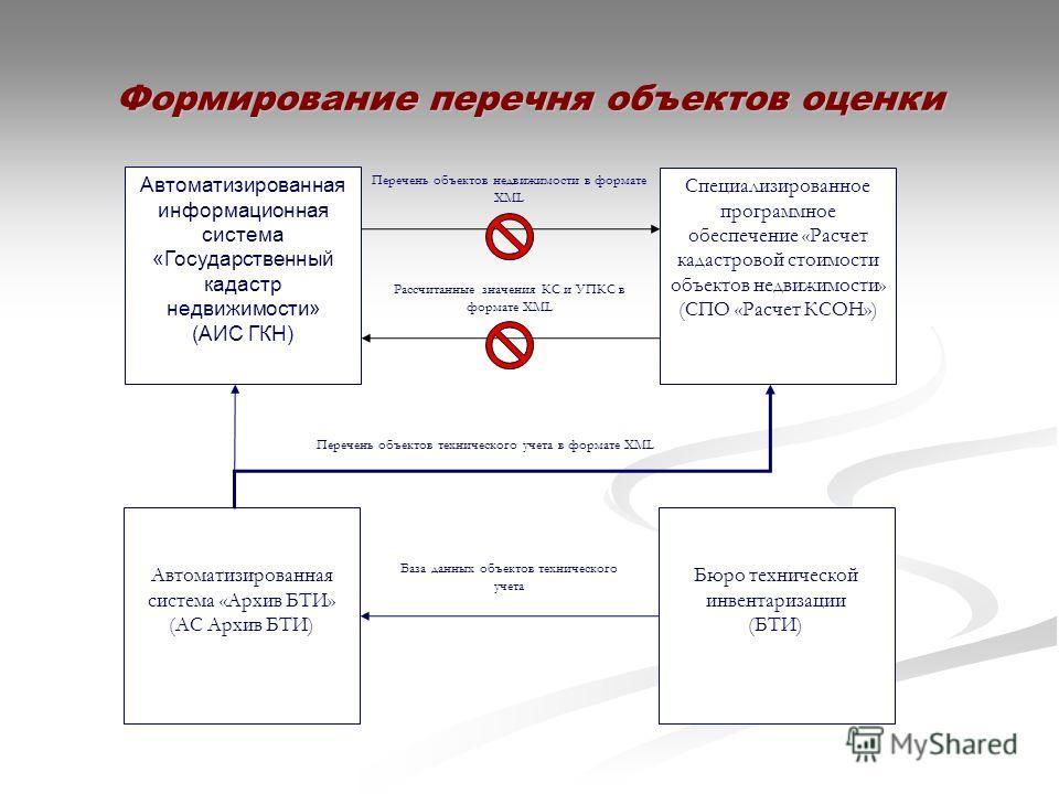 Приказ Генеральной прокуратуры РФ от г. 983-к
