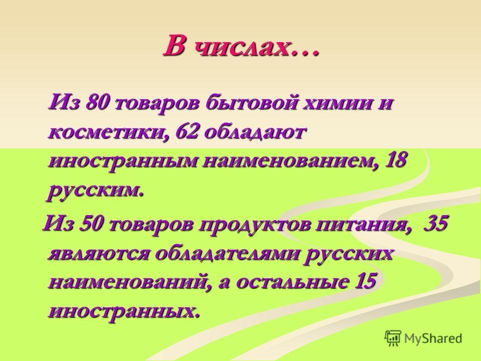 В числах… Из 80 товаров бытовой химии и косметики, 62 обладают иностранным наименованием, 18 русским. Из 80 товаров бытовой химии и косметики, 62 обладают иностранным наименованием, 18 русским. Из 50 товаров продуктов питания, 35 являются обладателям