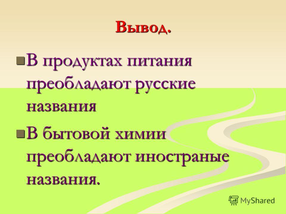 Вывод. В продуктах питания преобладают русские названия В бытовой химии преобладают иностраные названия.