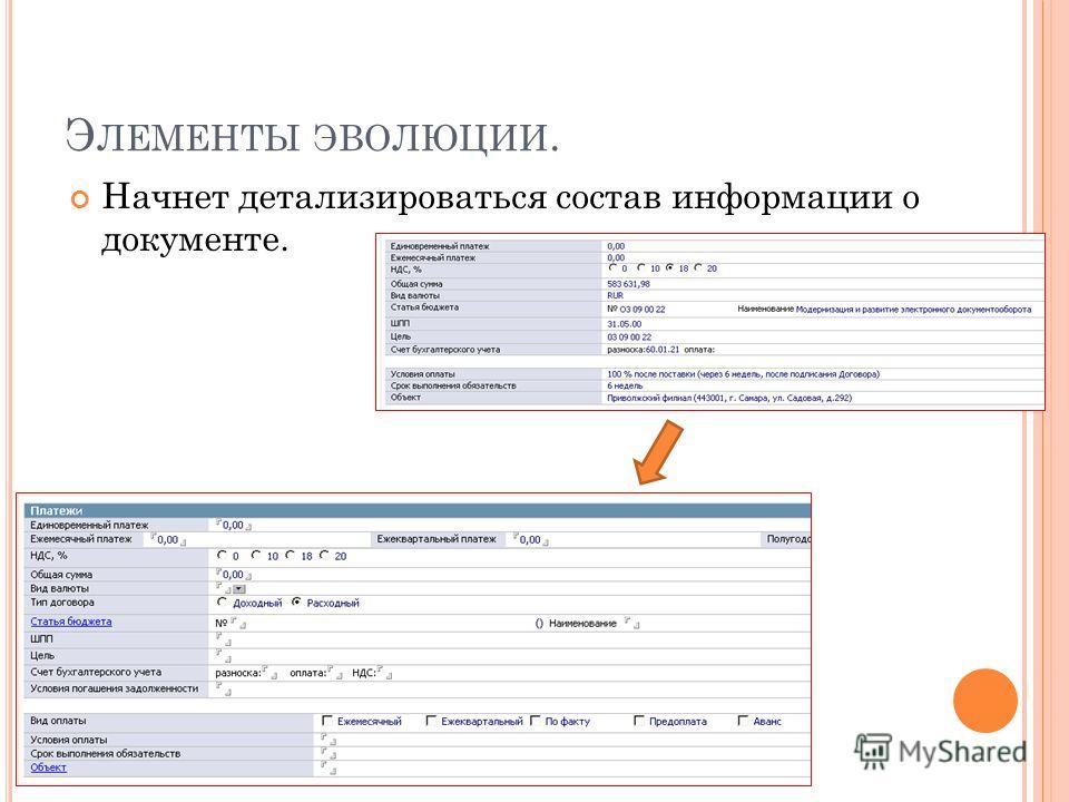 Э ЛЕМЕНТЫ ЭВОЛЮЦИИ. Начнет детализироваться состав информации о документе.