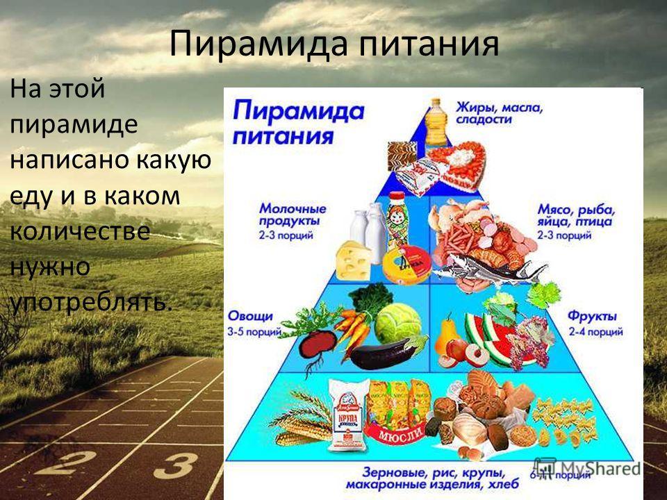 Пирамида питания На этой пирамиде написано какую еду и в каком количестве нужно употреблять.