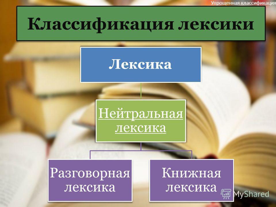 Классификация лексики Упрощенная классификация