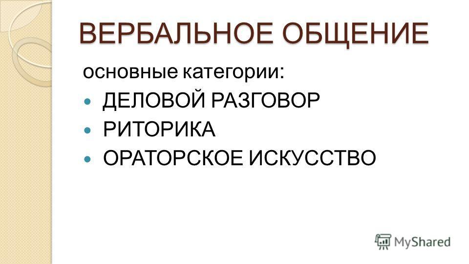 ВЕРБАЛЬНОЕ ОБЩЕНИЕ основные категории: ДЕЛОВОЙ РАЗГОВОР РИТОРИКА ОРАТОРСКОЕ ИСКУССТВО