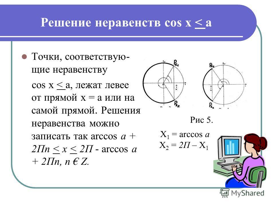 Решение неравенств cos x < а Точки, соответствую- щие неравенству cos x < а, лежат левее от прямой х = а или на самой прямой. Р ешения неравенства можно записать так arccos а + 2Пn < х < 2П - arccos а + 2Пn, п Z. X 1 = arccos а X 2 = 2П – X 1 Рис 5.