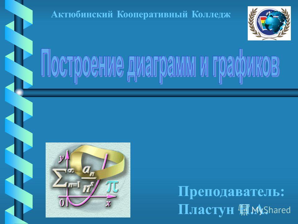 Актюбинский Кооперативный Колледж Преподаватель: Пластун Н.А.