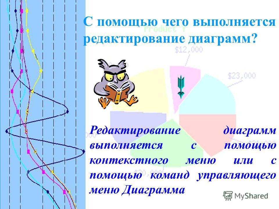 С помощью чего выполняется редактирование диаграмм? Редактирование диаграмм выполняется с помощью контекстного меню или с помощью команд управляющего меню Диаграмма
