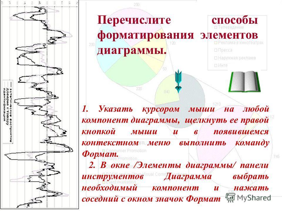 Перечислите способы форматирования элементов диаграммы. 1. Указать курсором мыши на любой компонент диаграммы, щелкнуть ее правой кнопкой мыши и в появившемся контекстном меню выполнить команду Формат. 2. В окне /Элементы диаграммы/ панели инструмент