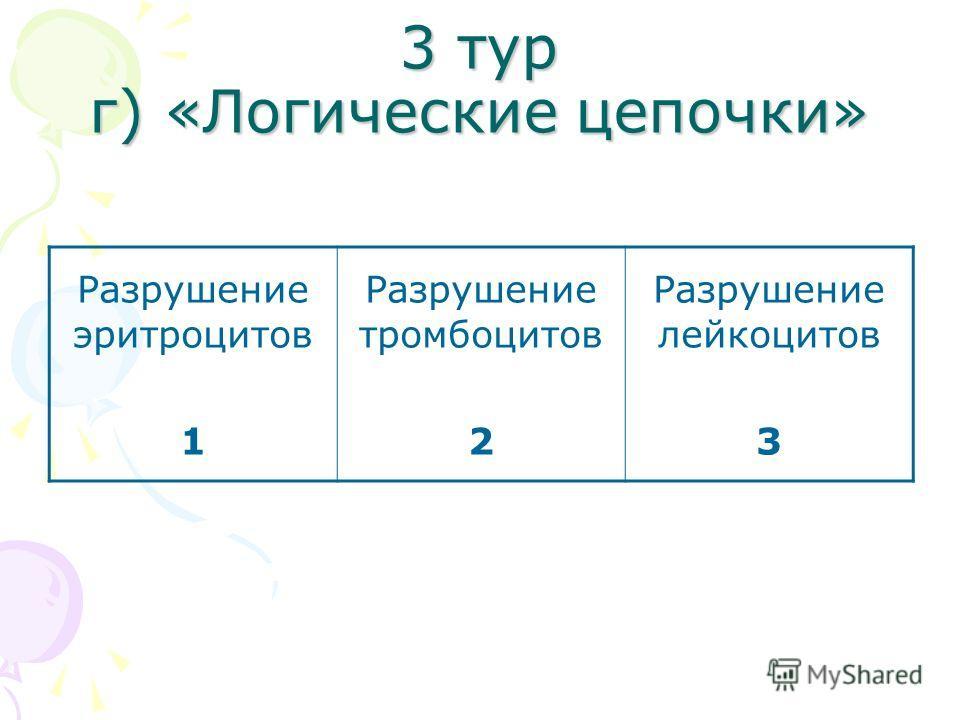 3 тур г) «Логические цепочки» Разрушение эритроцитов 1 Разрушение тромбоцитов 2 Разрушение лейкоцитов 3