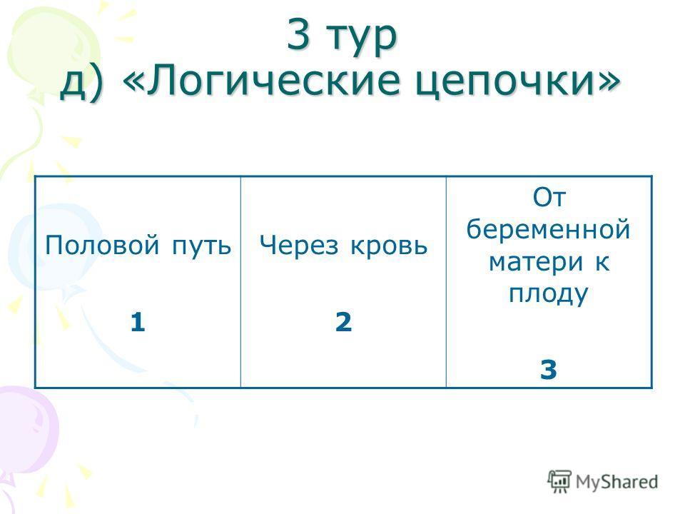 3 тур д) «Логические цепочки» Половой путь 1 Через кровь 2 От беременной матери к плоду 3