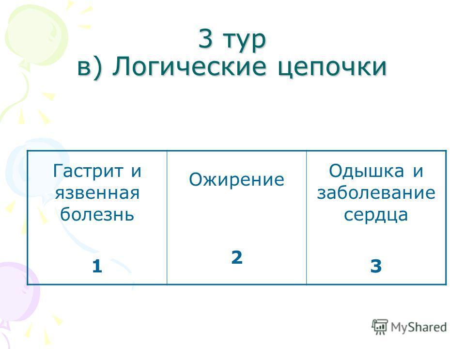 3 тур в) Логические цепочки Гастрит и язвенная болезнь 1 Ожирение 2 Одышка и заболевание сердца 3